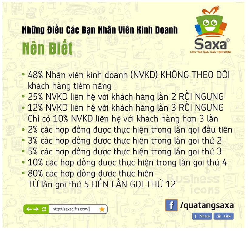 Saxa chia sẻ kinh nghiệm cho Sales